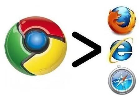 浏览器哪个好用2021